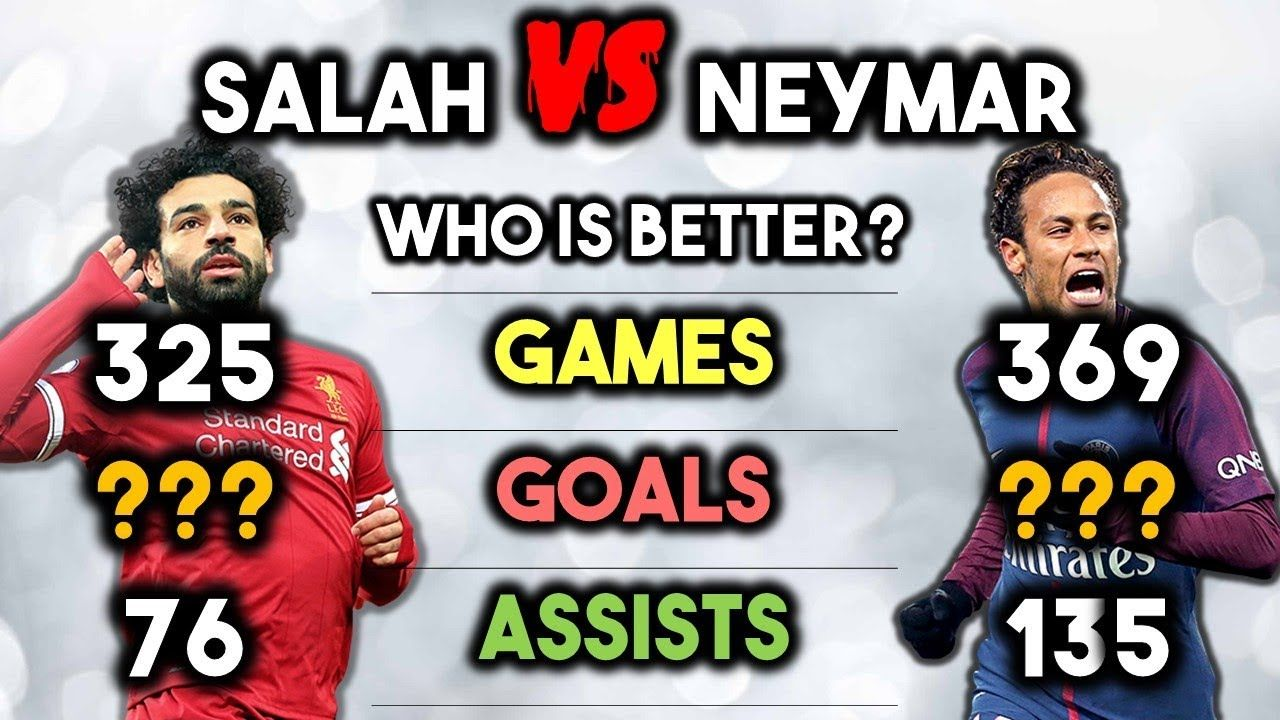 Mo Salah Vs Neymar Career Comparison Match Goals Assists