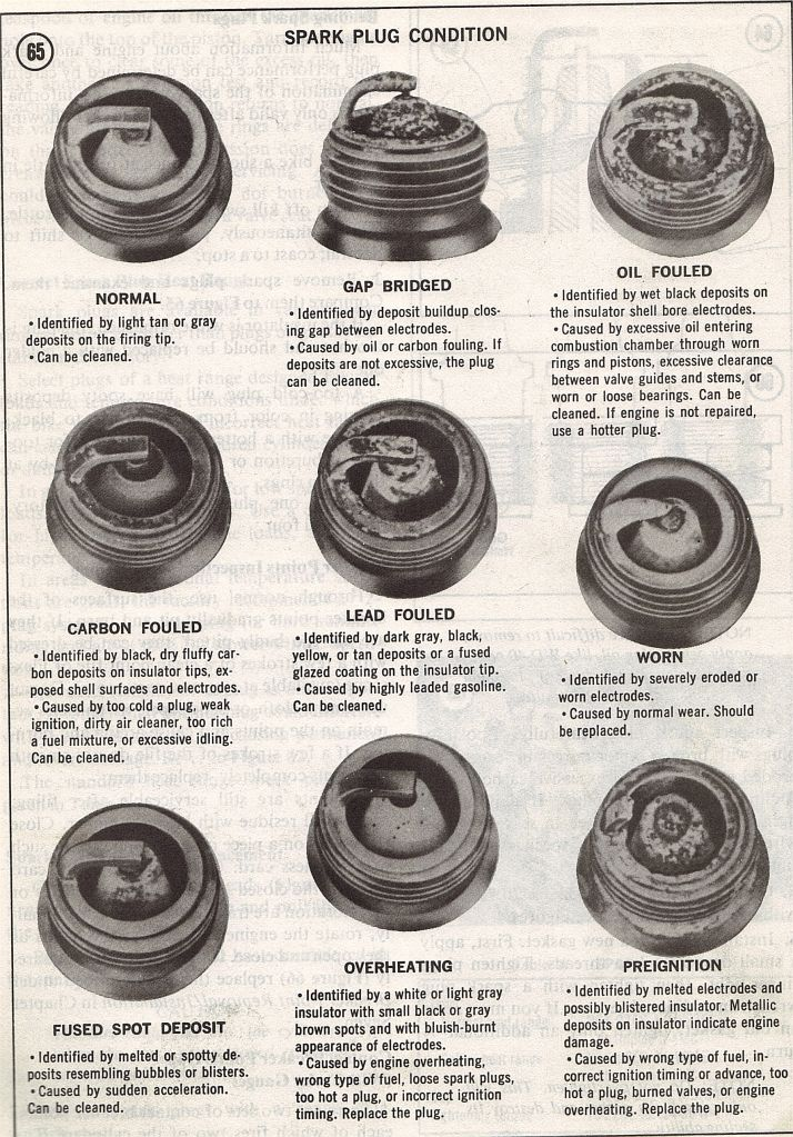Spark Plugs Diagram On Newsprint Arthur Clipped This From An Auto Magazine Spark Plug Car Magazine Motorcyle