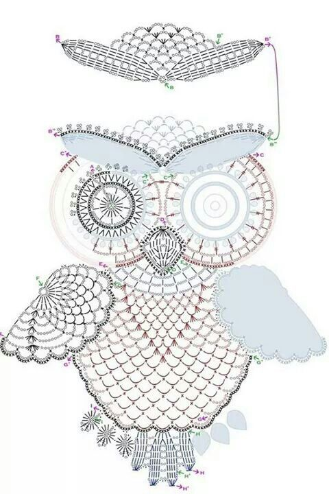Pin de maria ester finochietti en crochet   Pinterest   Mesas ...