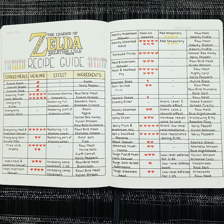 Image Result For Legend Of Zelda Breath Of The Wild Bullet Journal Legend Of Zelda Breath Legend Of Zelda Zelda Breath