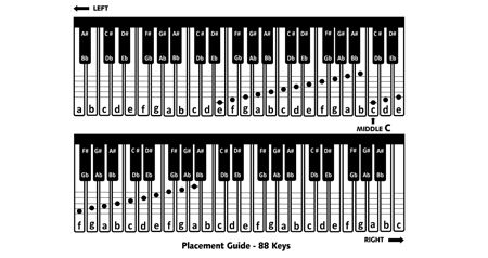 52 Piano Keys And Notes Keyboard Bing Images With Images