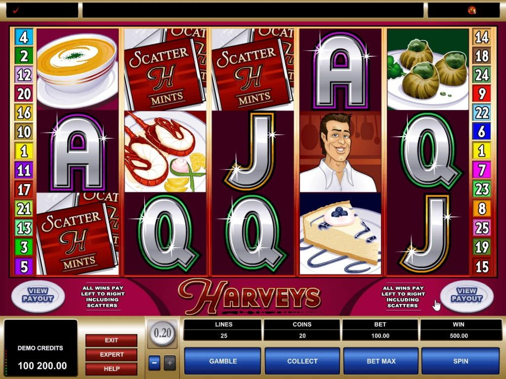 casino slots in las vegas