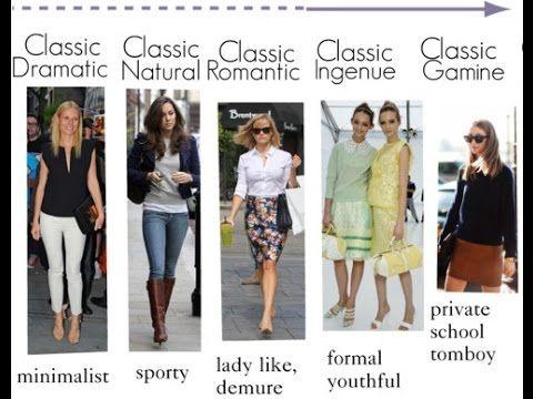 fe99e608fd0 Classic Style Facet - YouTube