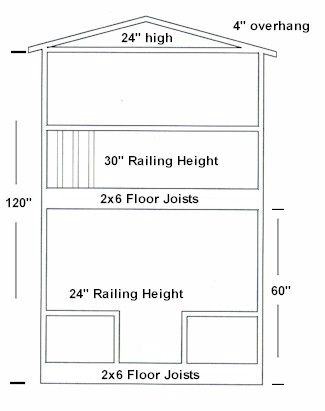 Two Story Fort Playhouse You Can Build Play Houses Build A Playhouse Playhouse Construction