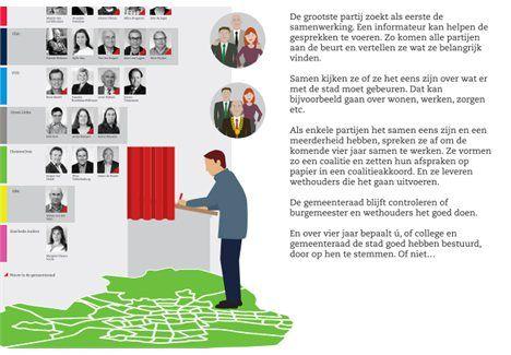 Infographic Gemeente Enschede