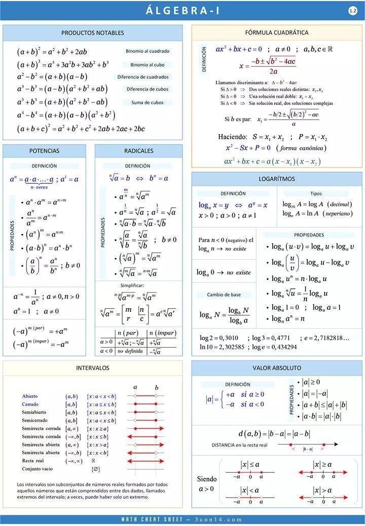 Pin By Jennifer Johnson On Mathematics Studying Math Math