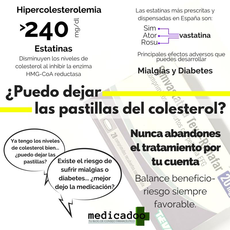 tarjetas de medicamentos para la diabetes