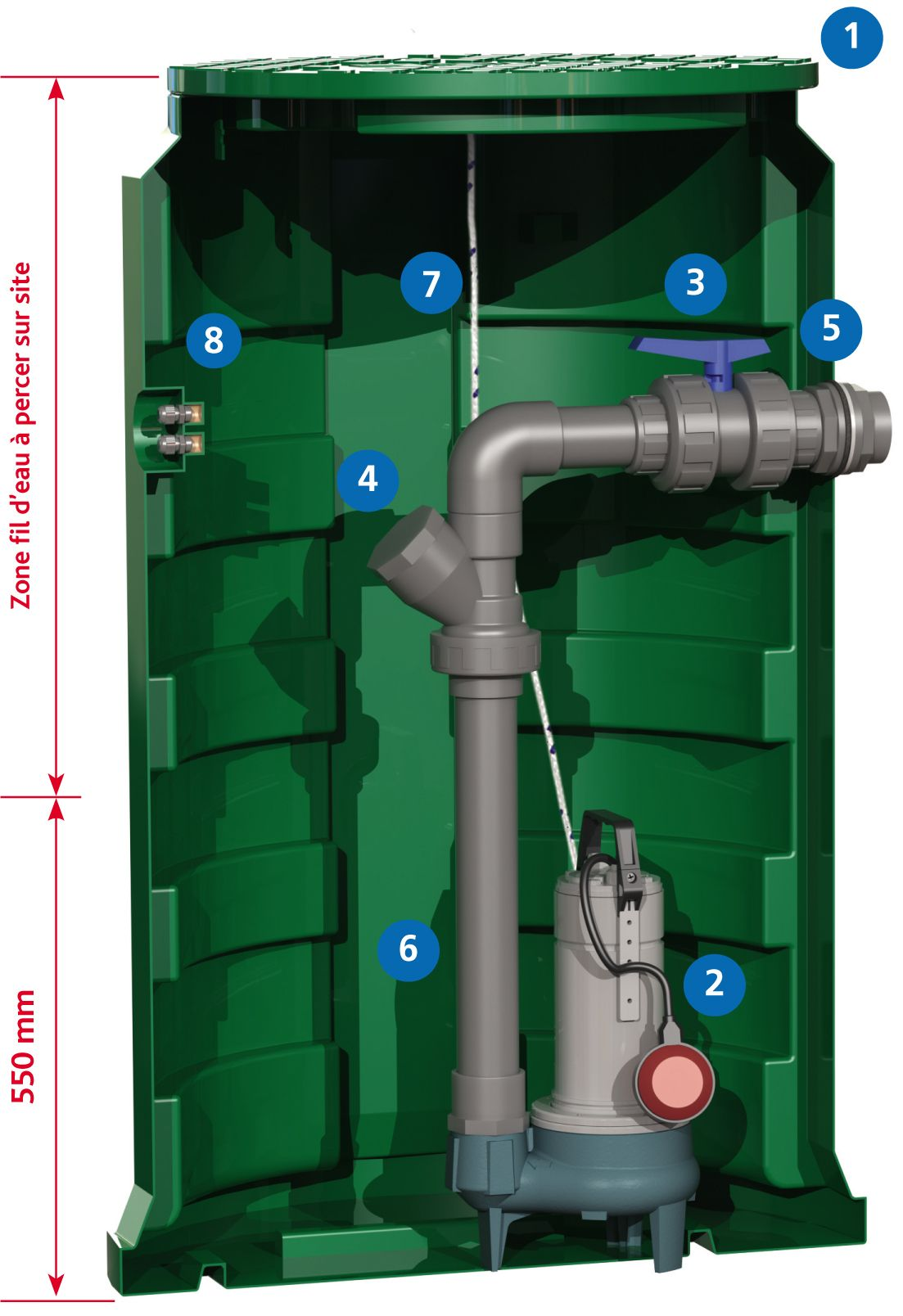 station de relevage eaux charg es calidom refoulement 10m station de relevage eaux us es