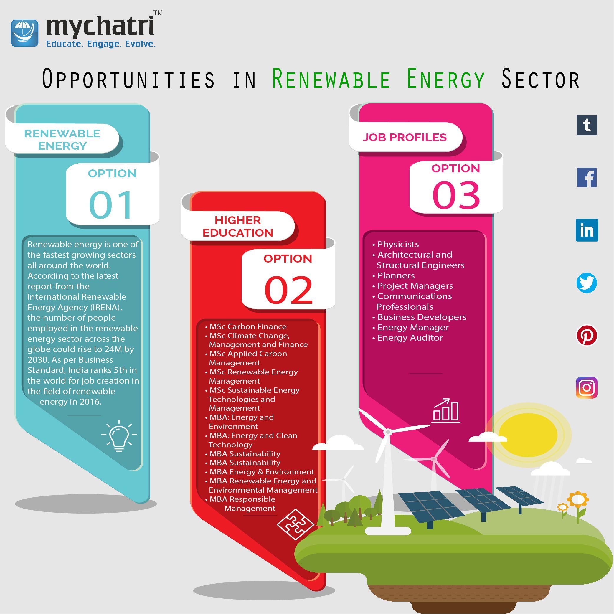 Job Opportunities In Renewable Energy Sector Renewable Energy Jobs Engineering Internships Educational Infographic