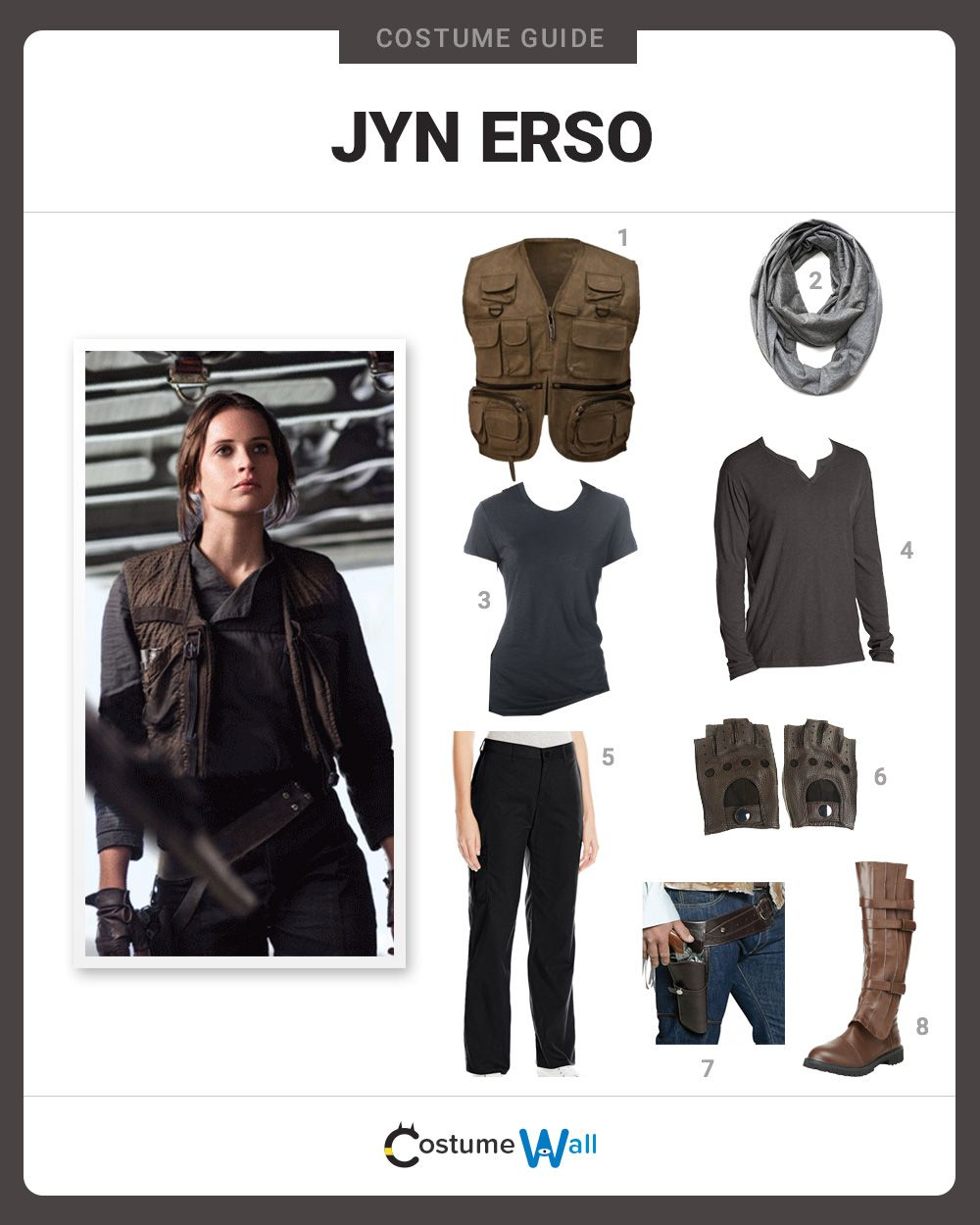 Dress like jyn erso costume and cosplay guide pinterest get into costume as jyn erso portrayed by felicity jones the hero from the movie rogue one a star wars story solutioingenieria Image collections