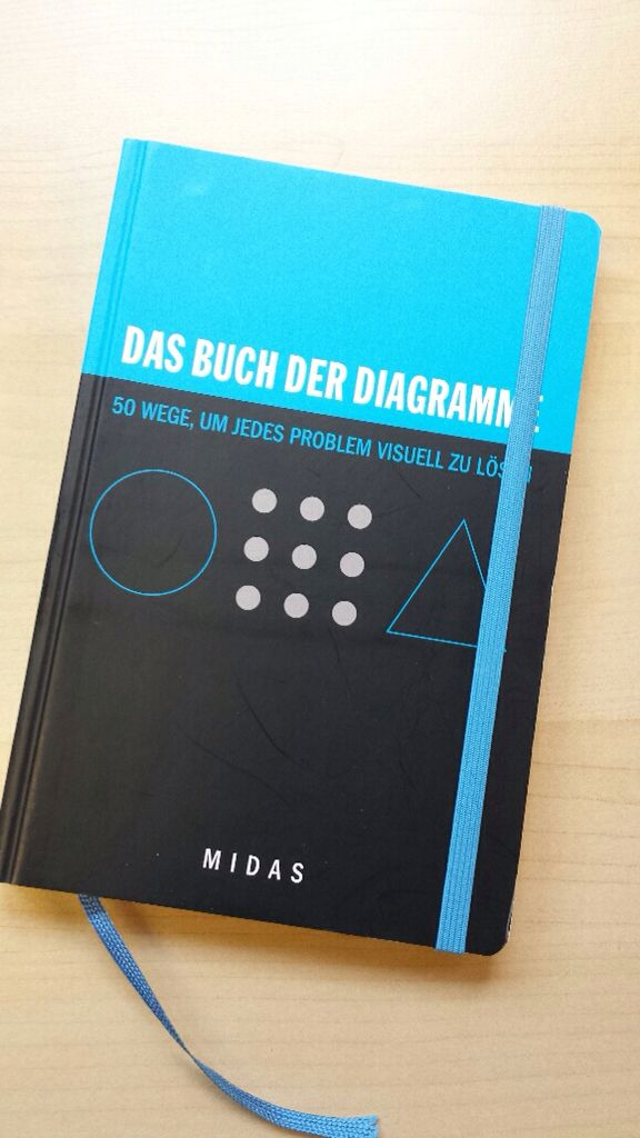 German Edition The Diagrams Book By Kevin Duncan Books