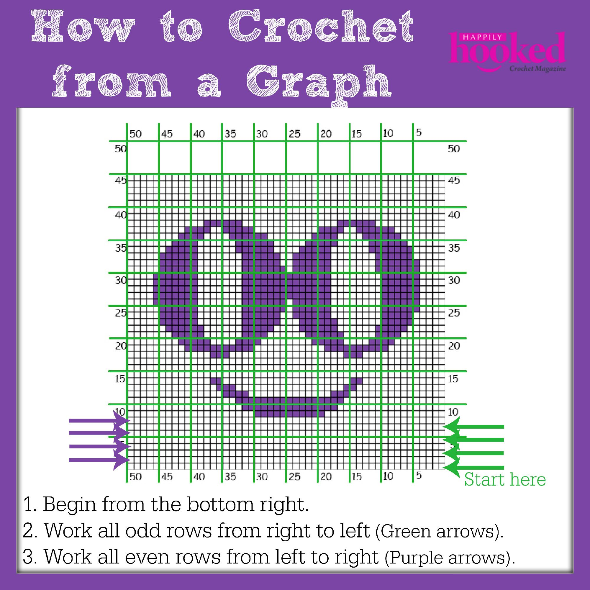 How to read a crochet graph happily hooked magazine
