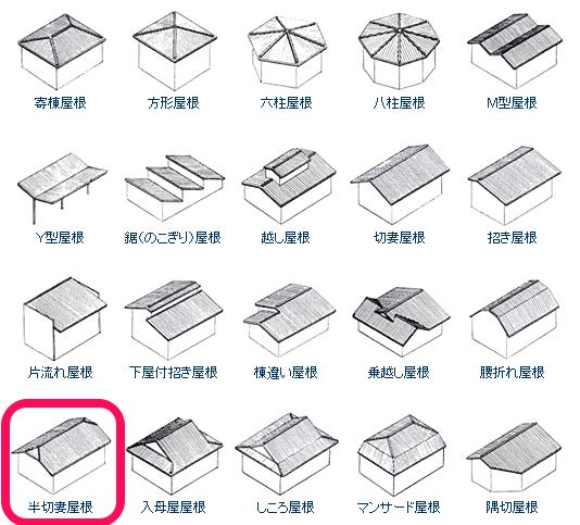 特殊な屋根形状 ドイツ破風 屋根 破風 切妻屋根