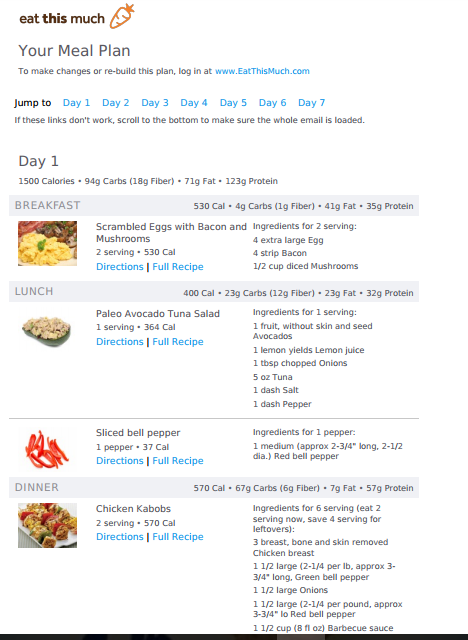 1500 Calories Paleo Diet Plan Paleo protein powder