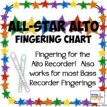 All Star Alto Recorder Fingering Charts Chart, Music education and