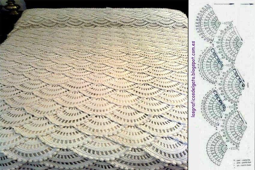 lgg+ganchillo+colcha.JPG (850×567) | ganchillo | Pinterest ...