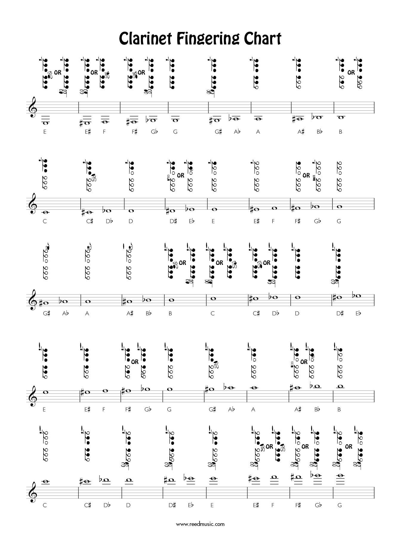 Clarinet Fingering Chart  Music Wind Instruments