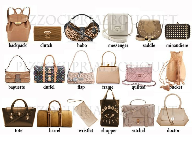 Pin By Suki Wong On Visual Dictionary Types Of Purses Purse Styles Reusable Grocery Bags Shopping