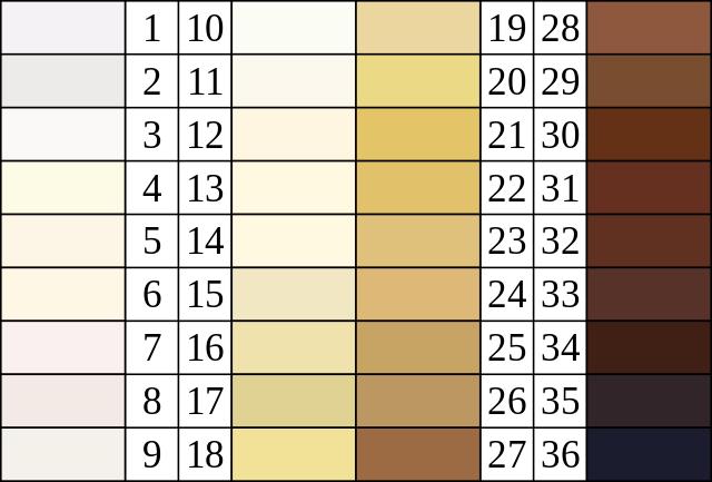 Felix Von Luschan Chromatic Scale Skin Color Chart Skin Color Chart Human Skin Color Skin Color