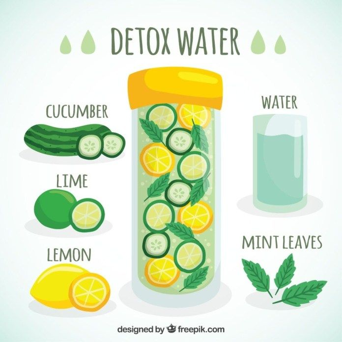 CucumberLemon detox water to cleanse your body Natural ways to detox your body Healthy water to burn belly fat in summer