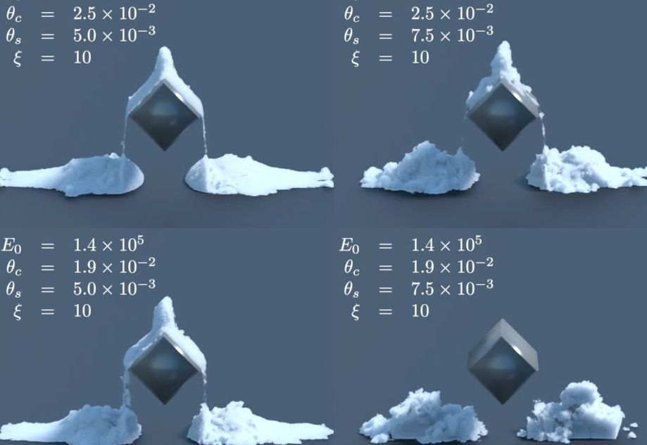 Disney explains the material point method for snow simulation in this priceless video. See Also : The Art of Frozen http://www.dailymotion.com/video/x17fgi