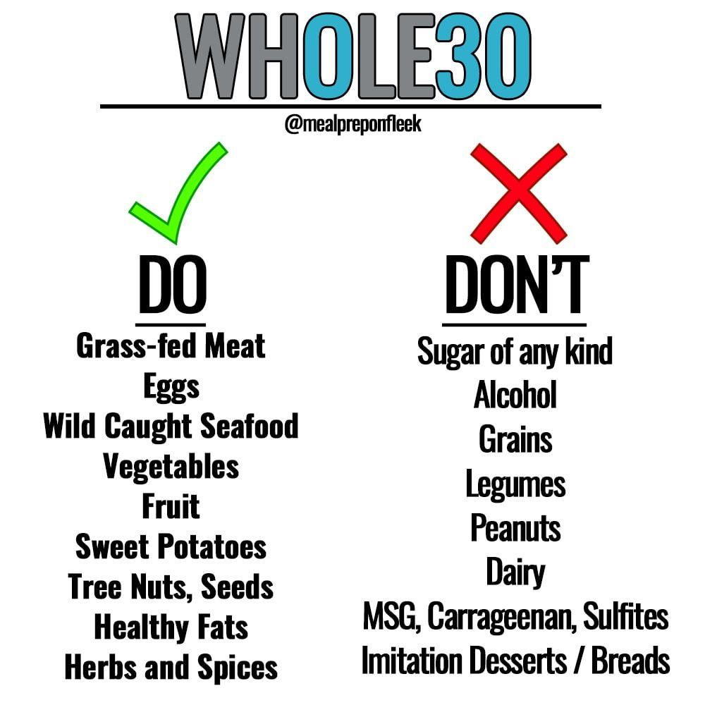 Whole30 101 The Dos and Donts | Whole 30, Whole 30 diet