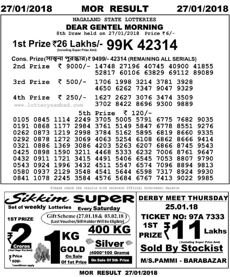 Learn These Morning Lottery Sambad Today Download {Swypeout}