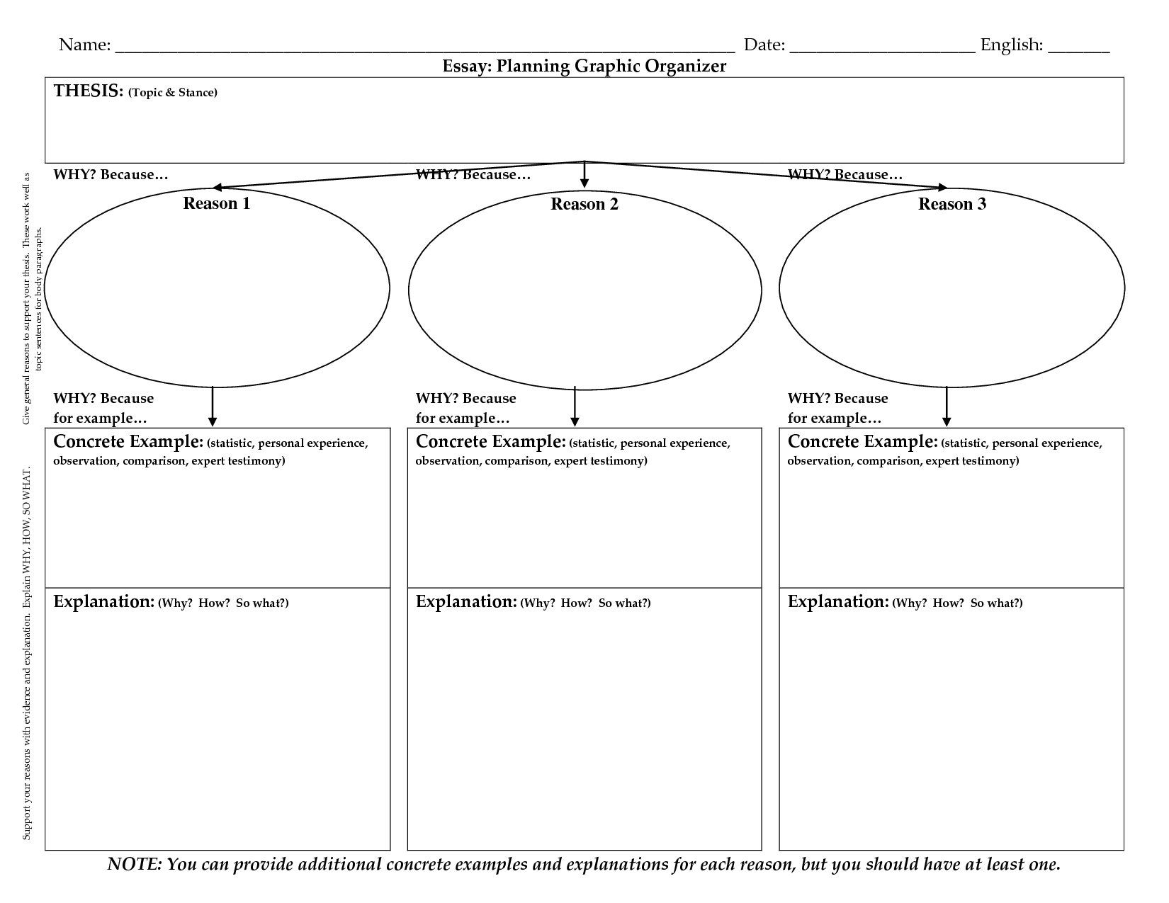Graphic Organizer Research Paper Outline