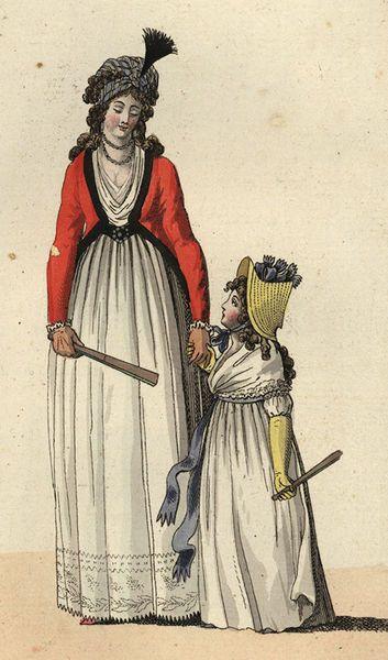 Journal für Fabrik, Manufaktur, Handlung und Mode, 1796
