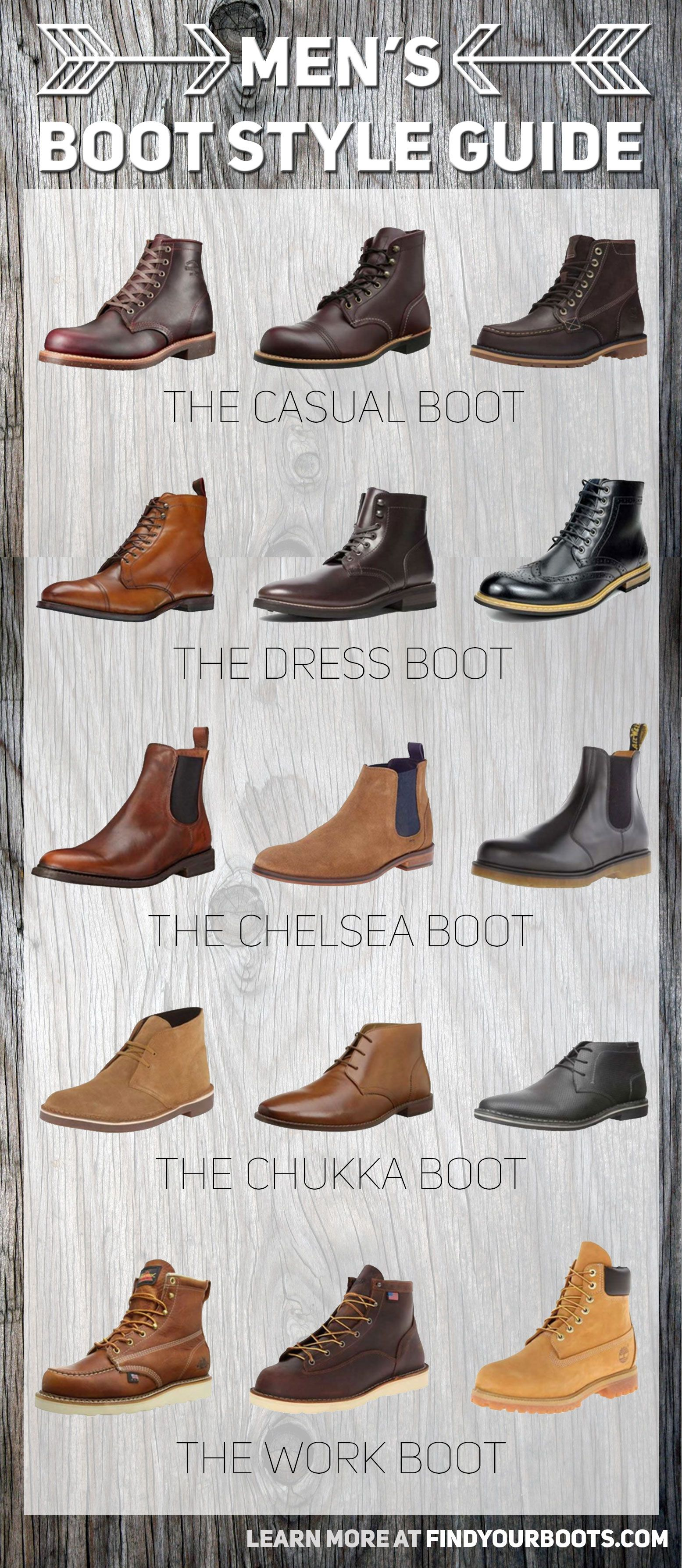 Guide To Men 39 S Boot Styles Mens Boots Style Mens Boot And Learning