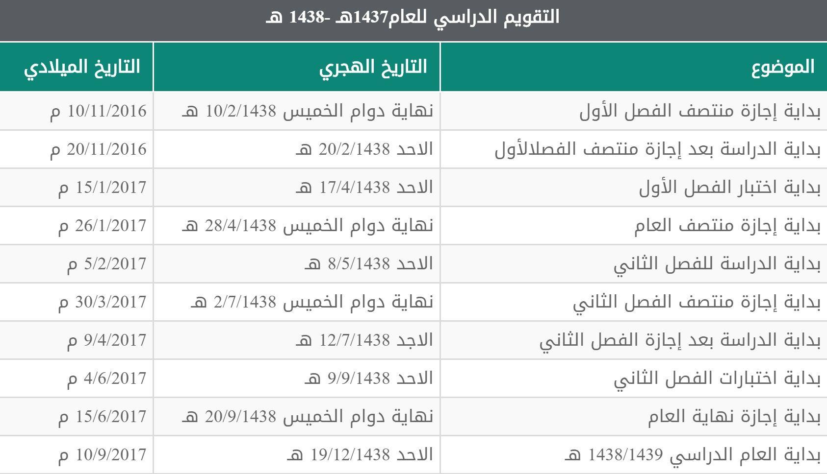 التقويم الدراسي الجديد لعام 1437 1438 عالم سوا