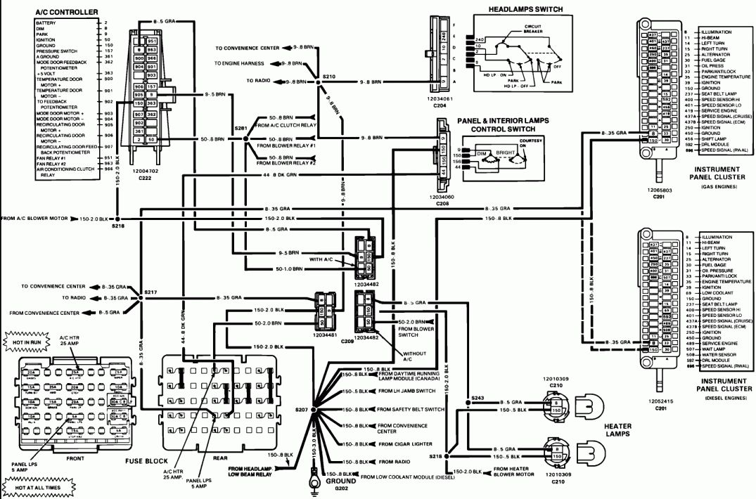 85 chevrolet s10 wiring diagram  schematic wiring diagram