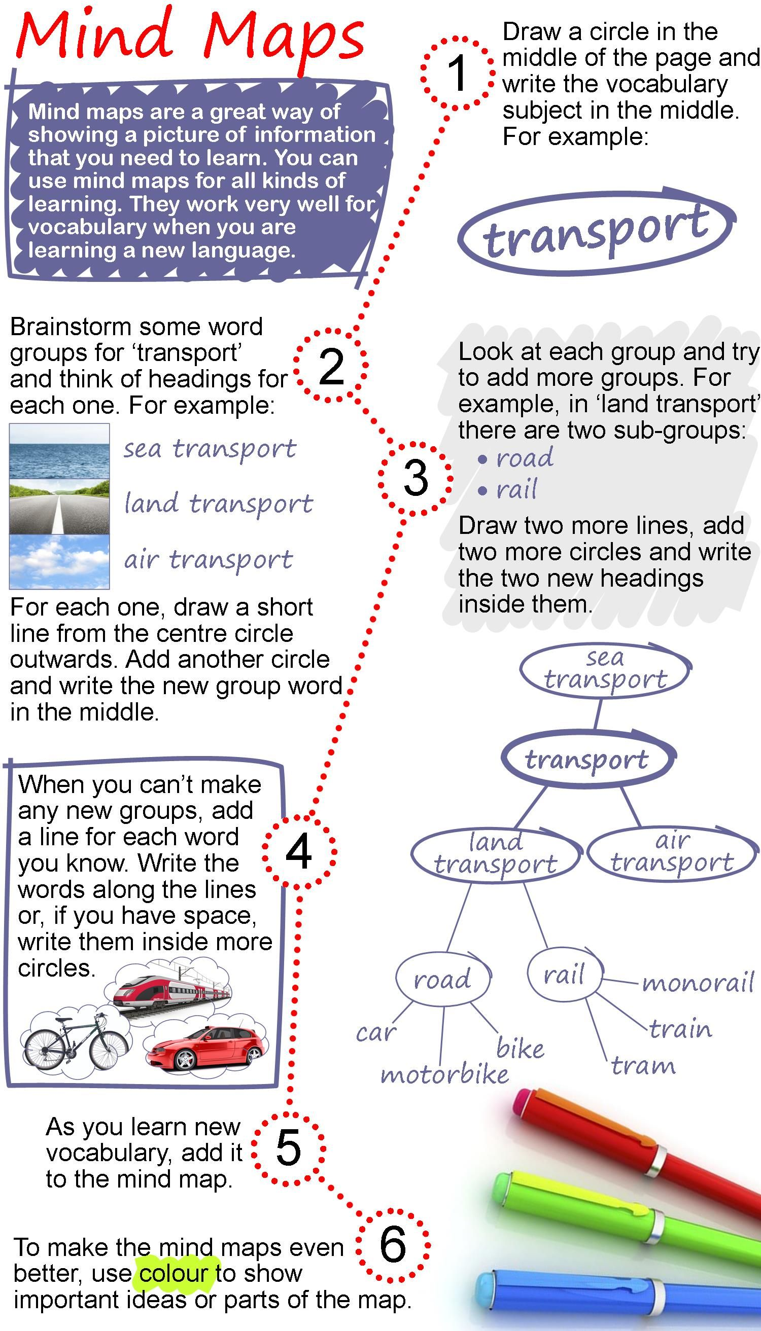 Mind maps reading skills british council and english language mind mapsad the text about mind maps and then do the exercises to practise and improve your reading skills ccuart Image collections