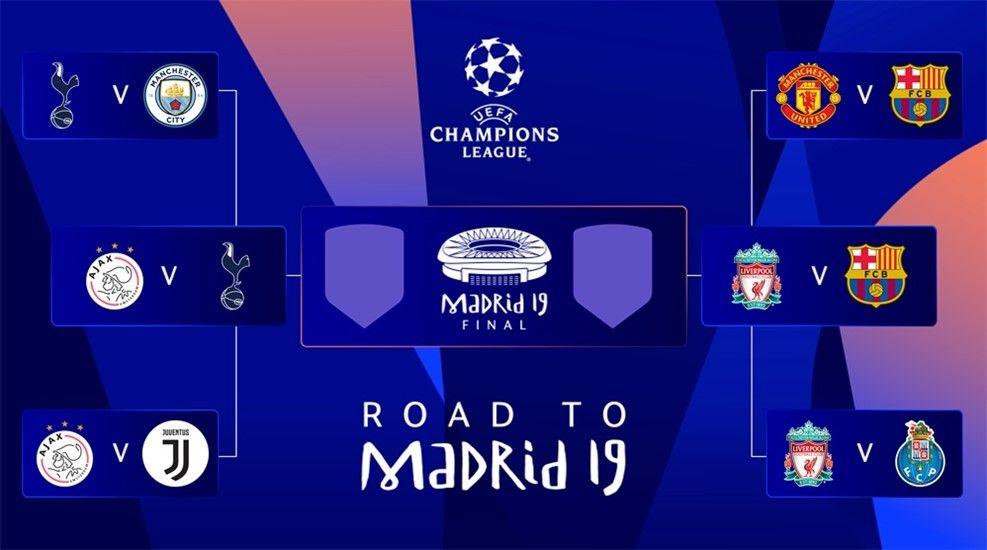 Bracket Champions League Liverpool Uefa Champions League
