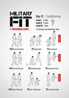 Military Fit: 30-Day Fitness Program #fitnessprograms | Fitness Systems | Pinterest