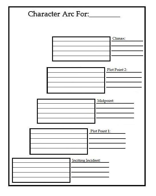 Novel Writing Character arc Fiction writing Pinterest - character analysis template