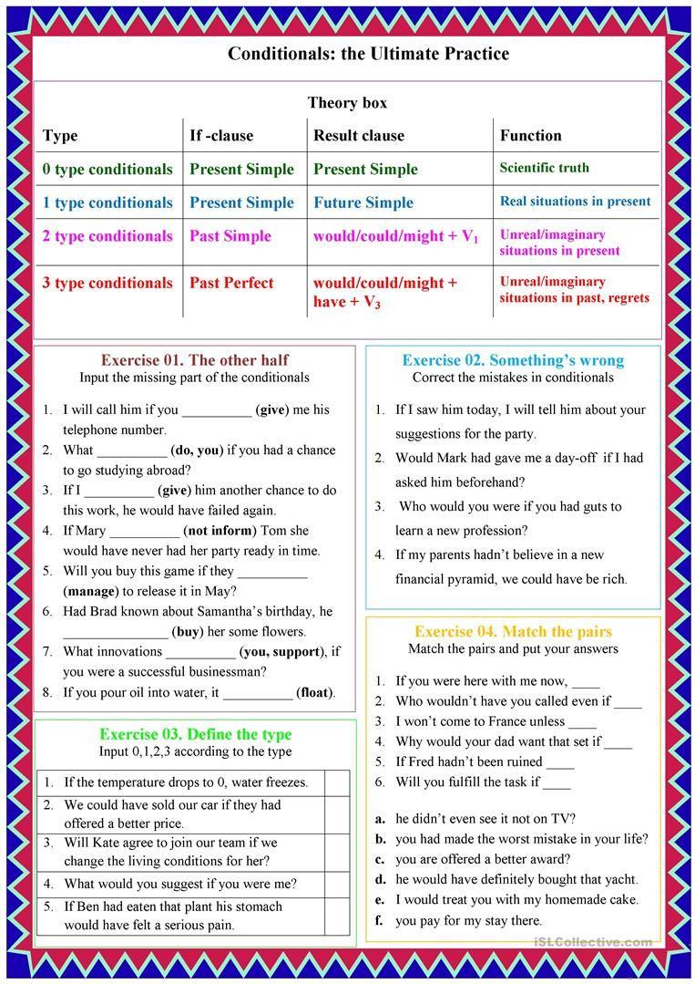 Conditionals Teaching English Grammar English For Beginners English Teaching Materials