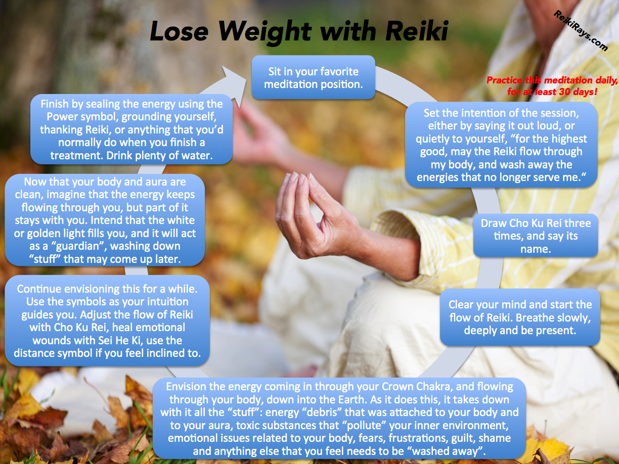 Infographic lose weight with reiki meditation reiki meditation this infographic was inspired by one of our most popular articles lose weight with reiki buycottarizona