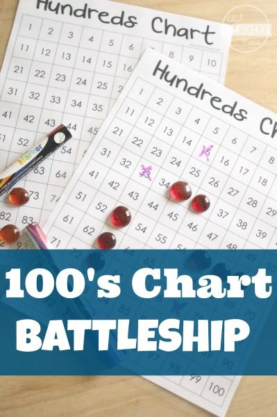 Hundreds Chart Battleship | Battleship, Math and Chart