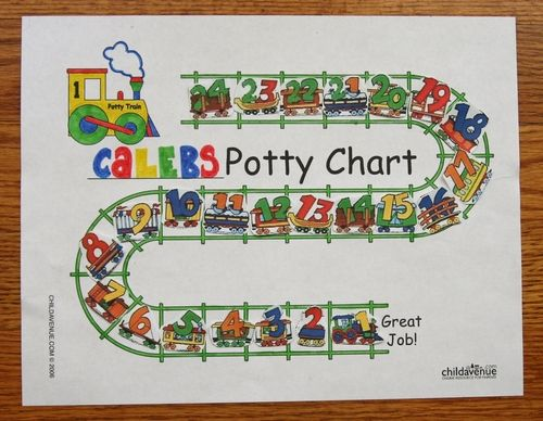 Really cute idea, but it needs laminate and velcro so the train - potty training chart