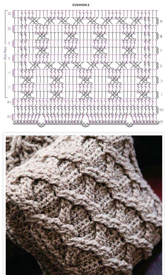 Resultado de imagen de bulky cable crochet stitch pattern | Puntadas ...