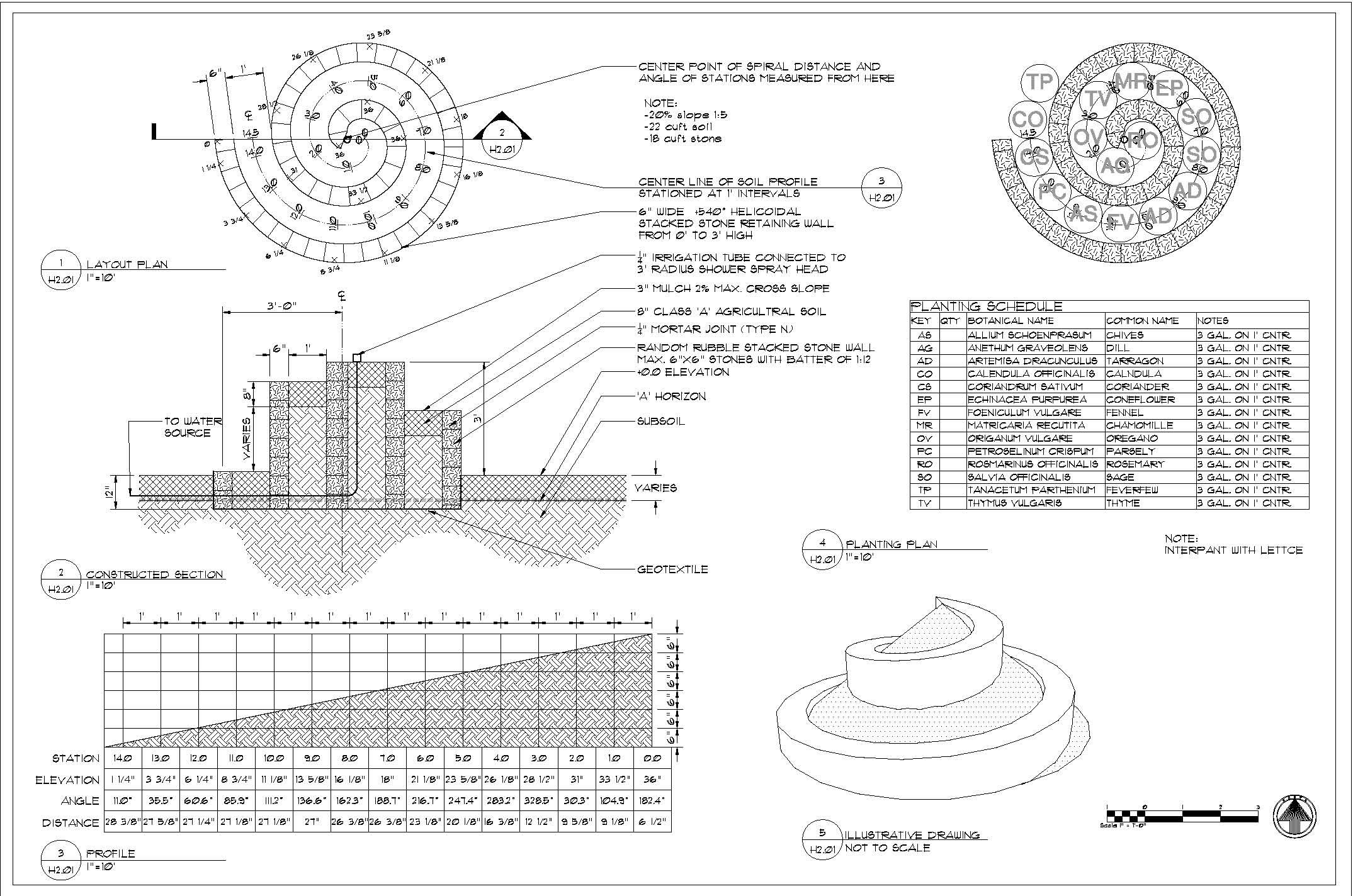 Man I Love This Use Of Cad Drawing For Gardening Another