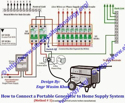 How to Connect a Portable Generator to the Home Supply - 4 Methods Manual Transfer Switch Wiring Diagram For Motor on bus lighting diagram, automatic transfer switch diagram, manual vacuum auto switch, power transfer switch diagram, solenoid switch diagram, rv inverter diagram, 480 volt 3 phase 800 amp diagram, school bus diagram, manual transfer switch installation, manual transfer switch hook up, can-bus diagram, 3-way switch diagram, single pole double throw toggle switch diagram, whole house transfer switch diagram, generac transfer switch diagram, manual transfer switch one-line diagram, generator transfer switch diagram,