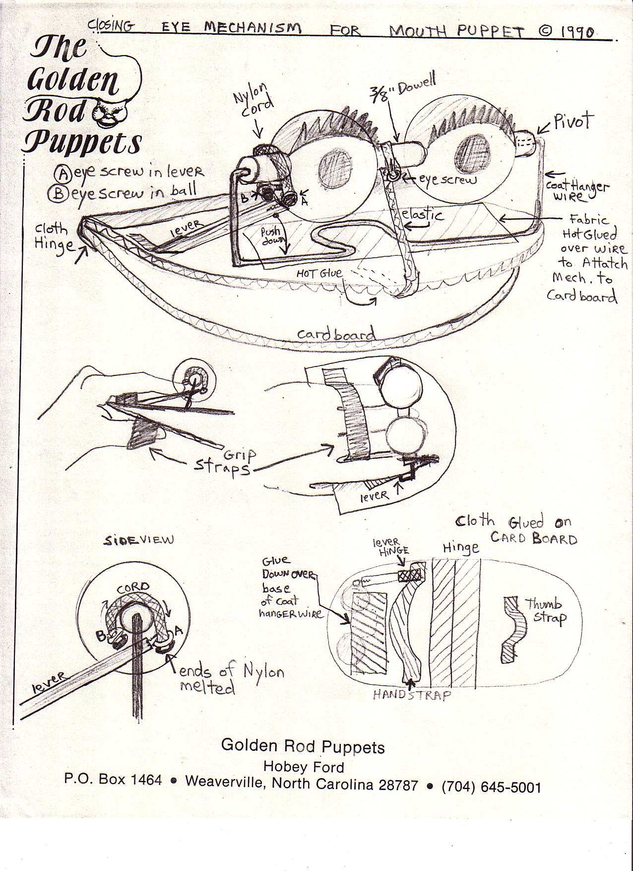 Image Detail For Hand And Rod Puppet Eye Mechanism