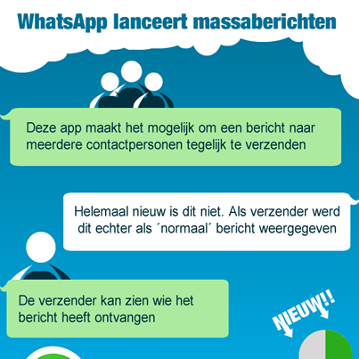 In de nieuwe update van Whatsapp, 2.8.8588 voor Android, is de optie Massaberichten geïntroduceerd!  Like als je dit leuk vind  http://saskiabeeldman.nl/whatsapp-lanceert-massaberichten/