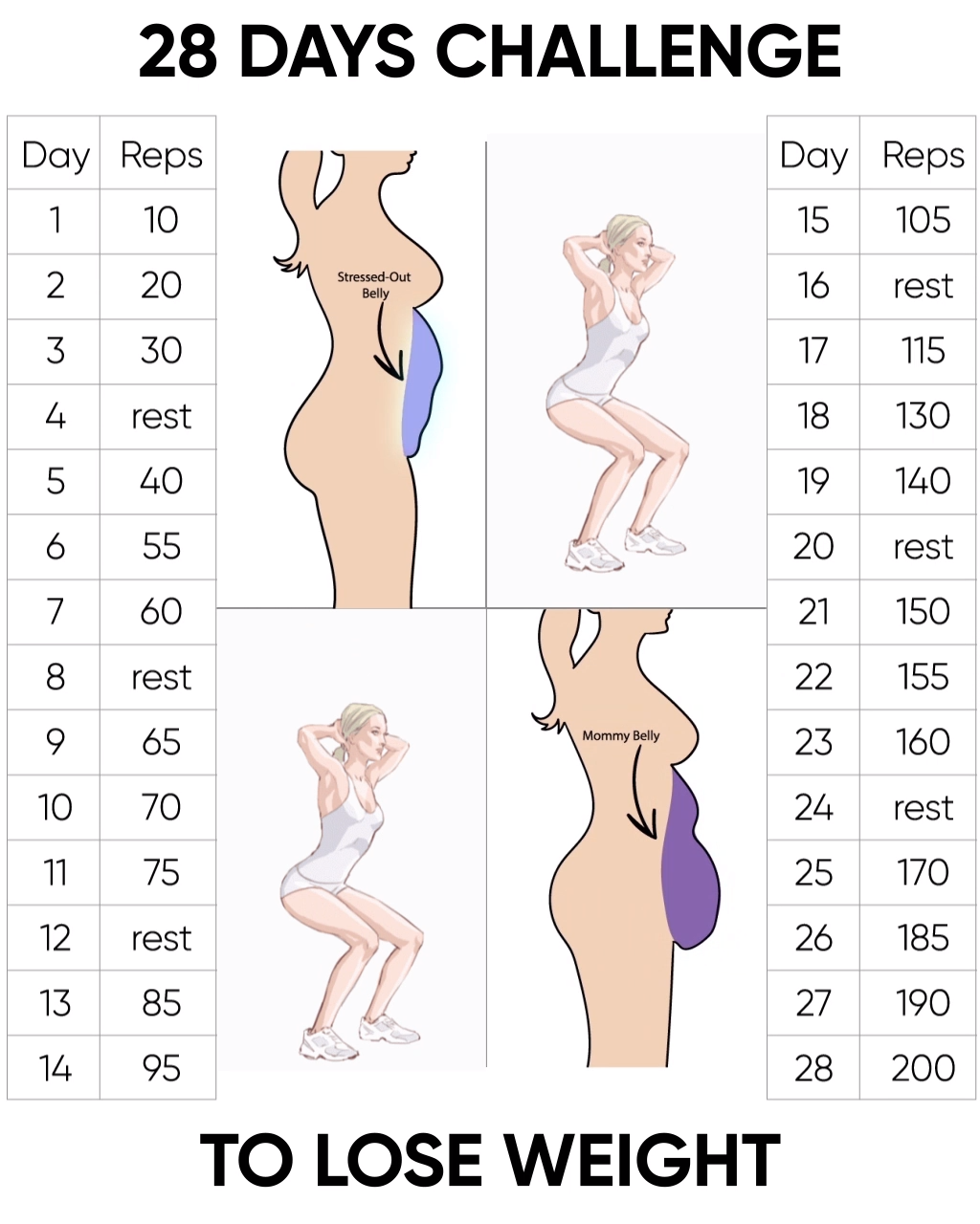 Special Workouts for Different Body Types