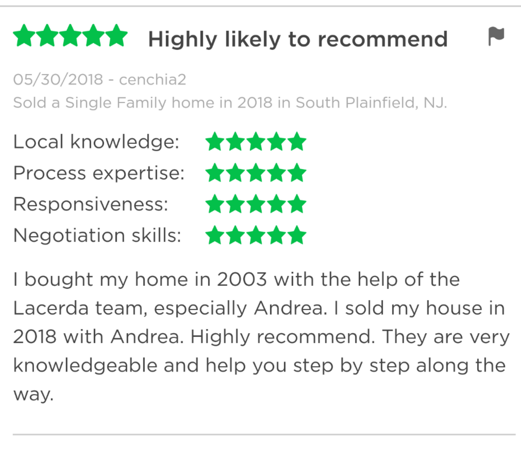 So Thankful For The Positive 5 Star Review We Love Helping Buyers And Sellers Thankfulthursday Throwbackthu Buy My House Real Estate Nj Sell My House