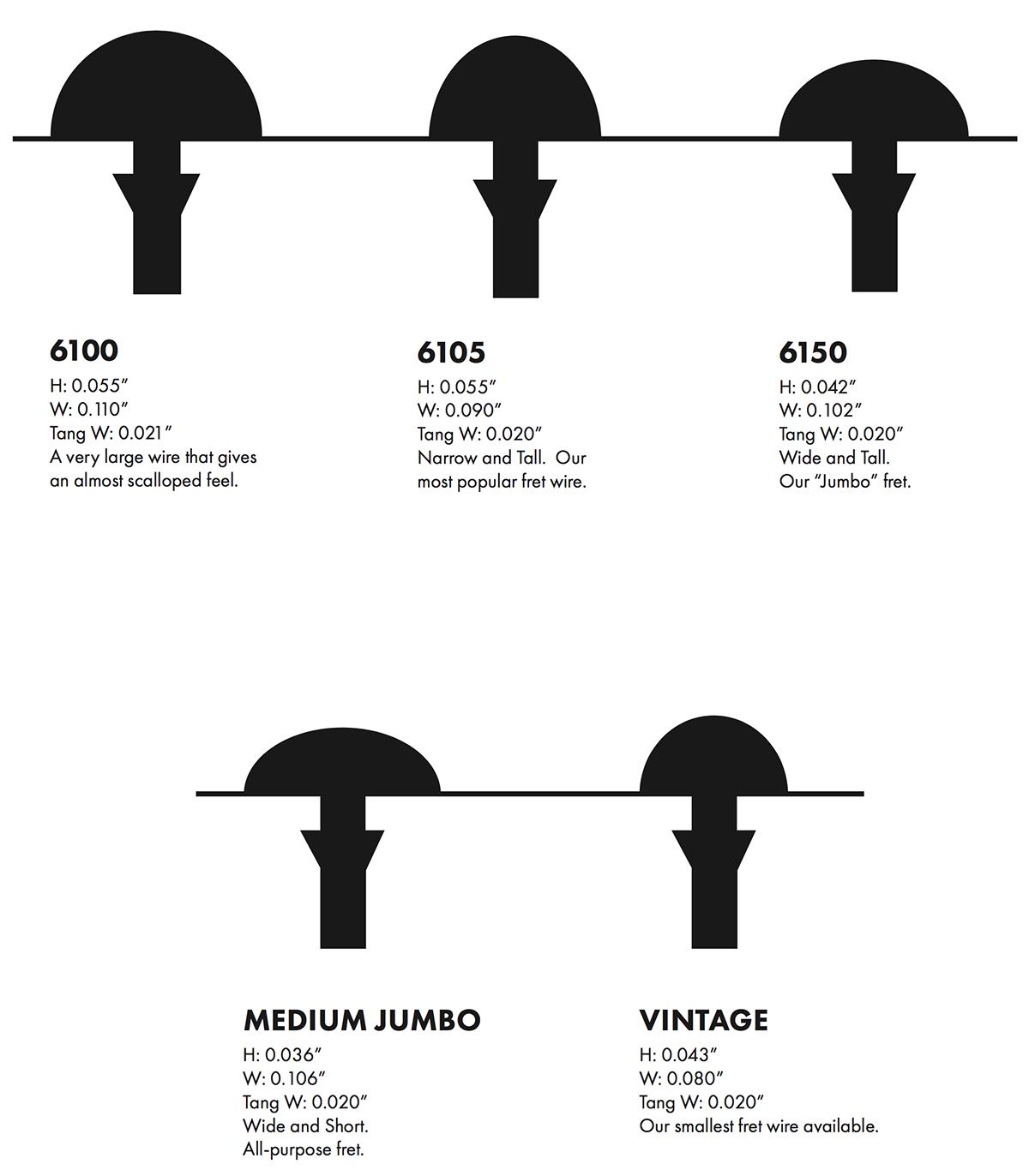 fender custom shop fret wire project 24 in 2019 fender custom shop guitar musicals. Black Bedroom Furniture Sets. Home Design Ideas