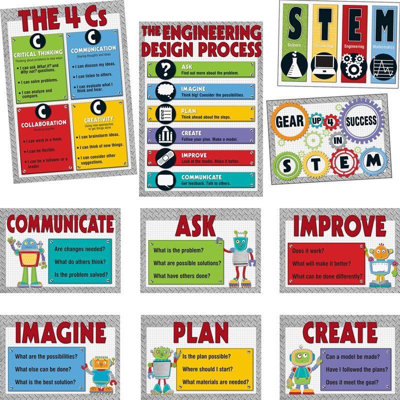 What Is Stem Lab In School: STEM Bulletin Board Set …
