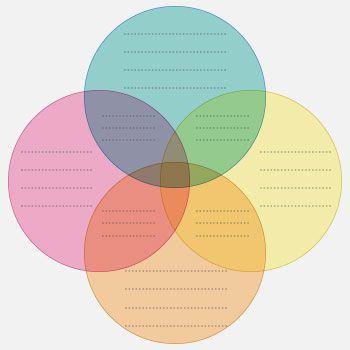Four Circle Venn Diagram Template Math Illustration Of Wiring